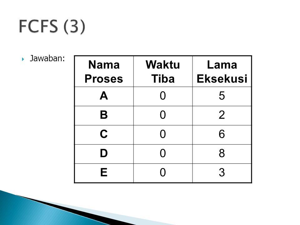 FCFS (3) Nama Proses Waktu Tiba Lama Eksekusi A 5 B 2 C 6 D 8 E 3