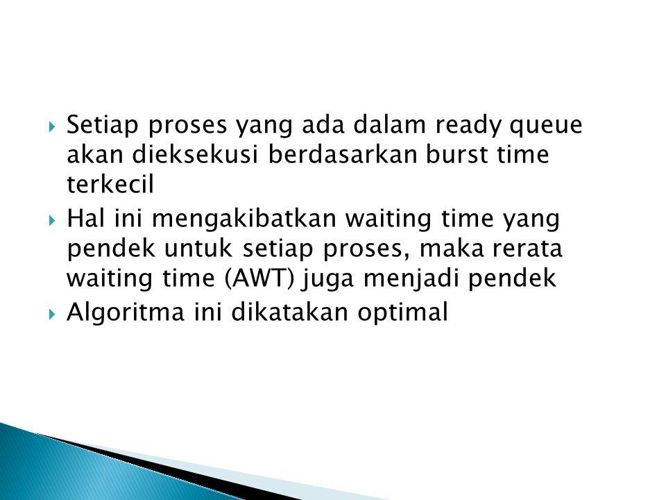 Setiap proses yang ada dalam ready queue akan dieksekusi berdasarkan burst time terkecil