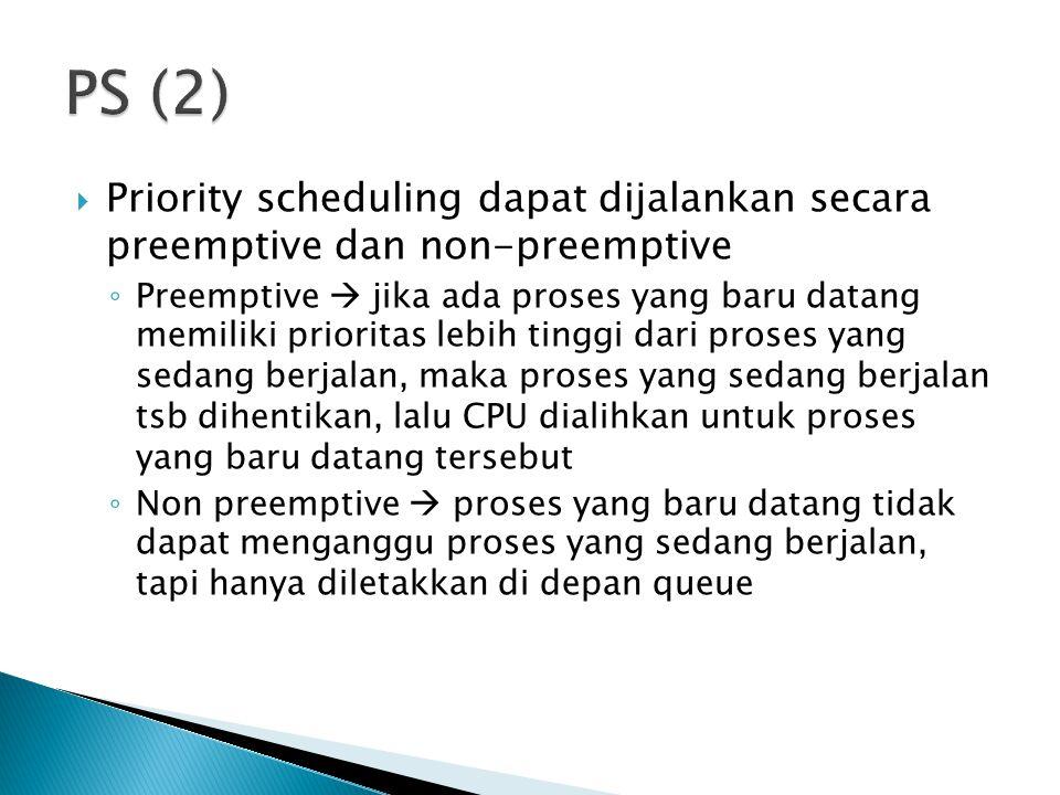 PS (2) Priority scheduling dapat dijalankan secara preemptive dan non-preemptive.