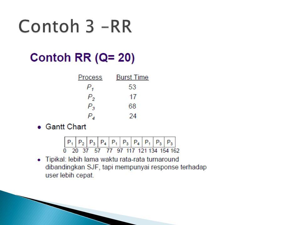Contoh 3 –RR