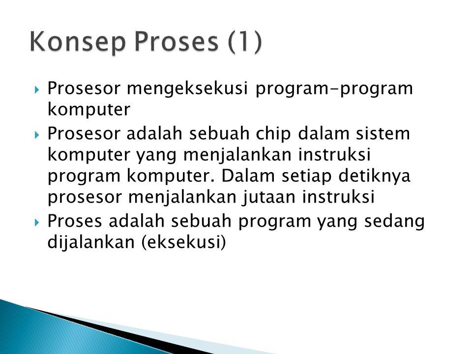 Konsep Proses (1) Prosesor mengeksekusi program-program komputer