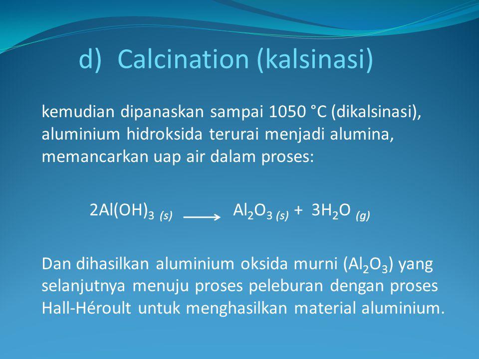 Calcination (kalsinasi)