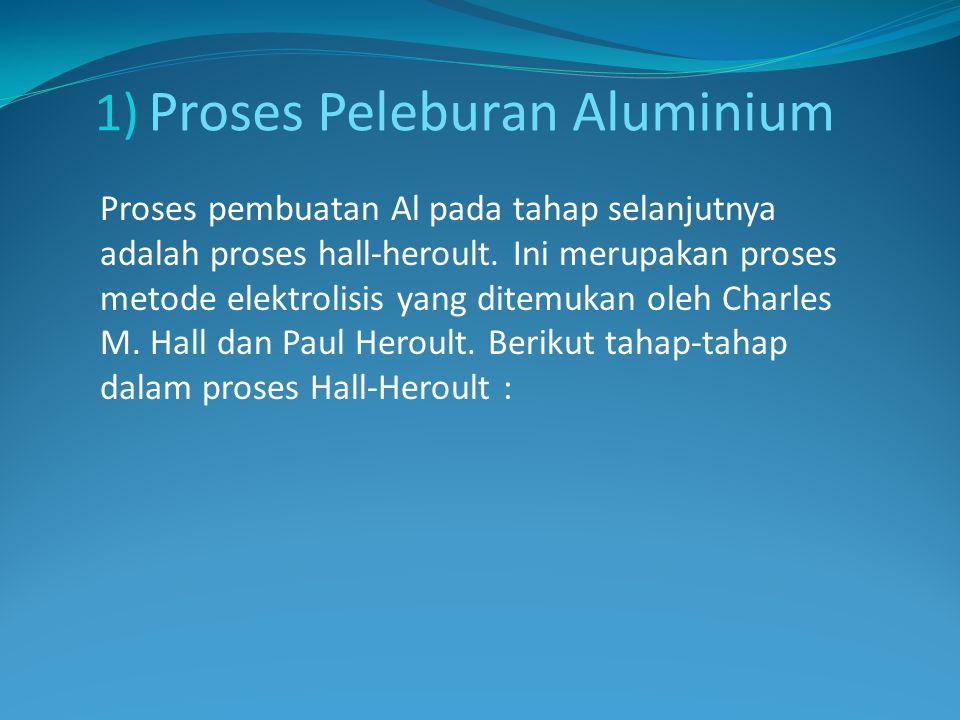 Proses Peleburan Aluminium