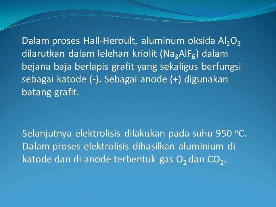 Dalam proses Hall-Heroult, aluminum oksida Al2O3 dilarutkan dalam lelehan kriolit (Na3AlF6) dalam bejana baja berlapis grafit yang sekaligus berfungsi sebagai katode (-). Sebagai anode (+) digunakan batang grafit.