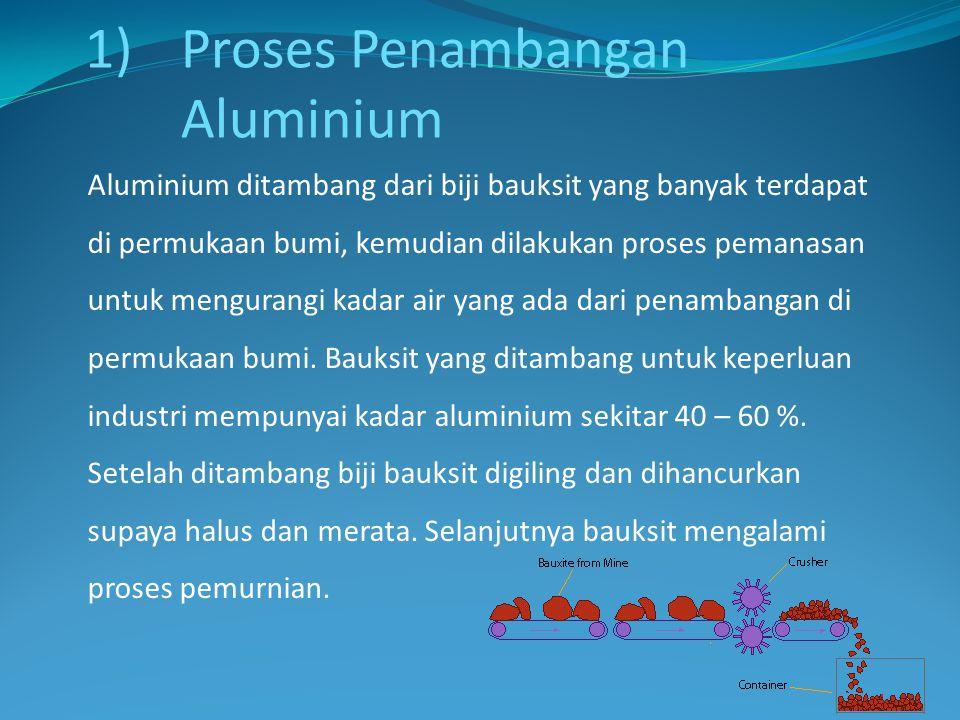 Proses Penambangan Aluminium