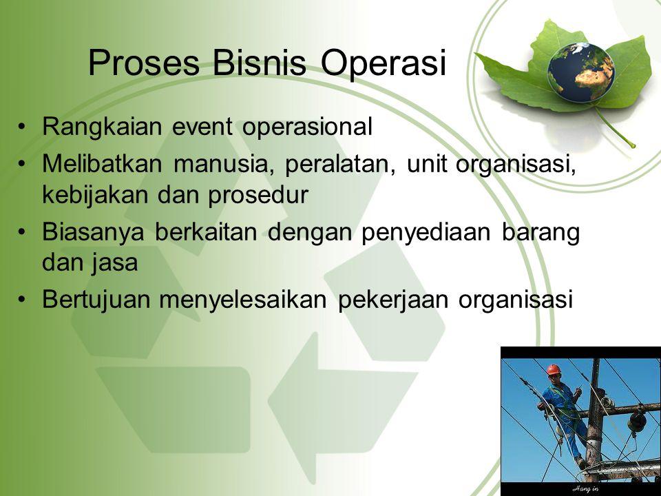Proses Bisnis Operasi Rangkaian event operasional