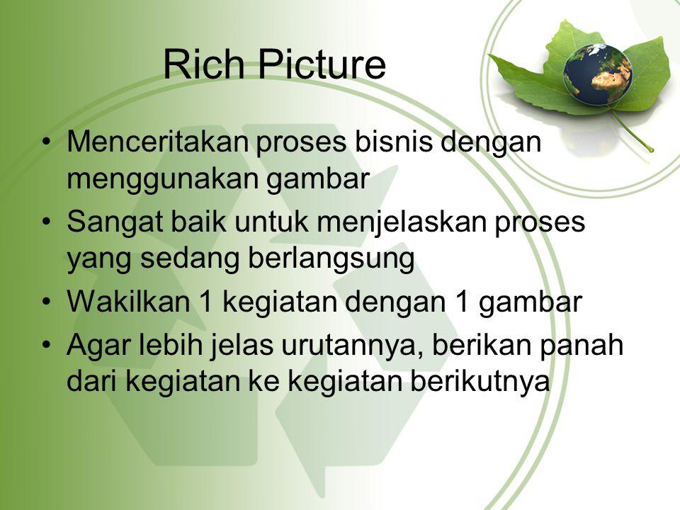Rich Picture Menceritakan proses bisnis dengan menggunakan gambar