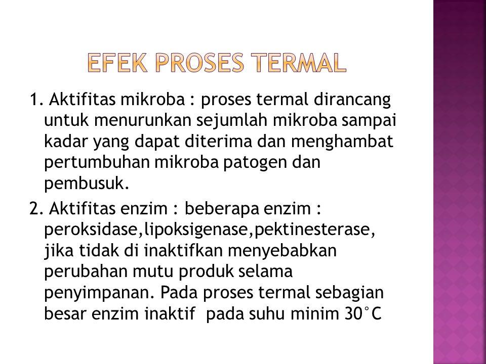 Efek proses termal