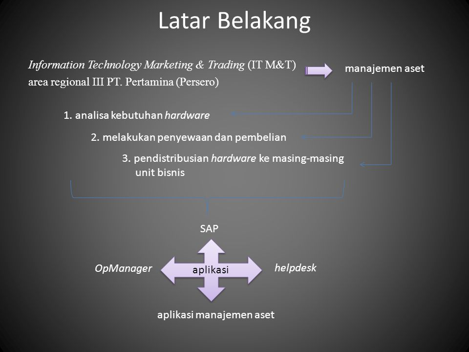 Latar Belakang Information Technology Marketing & Trading (IT M&T)