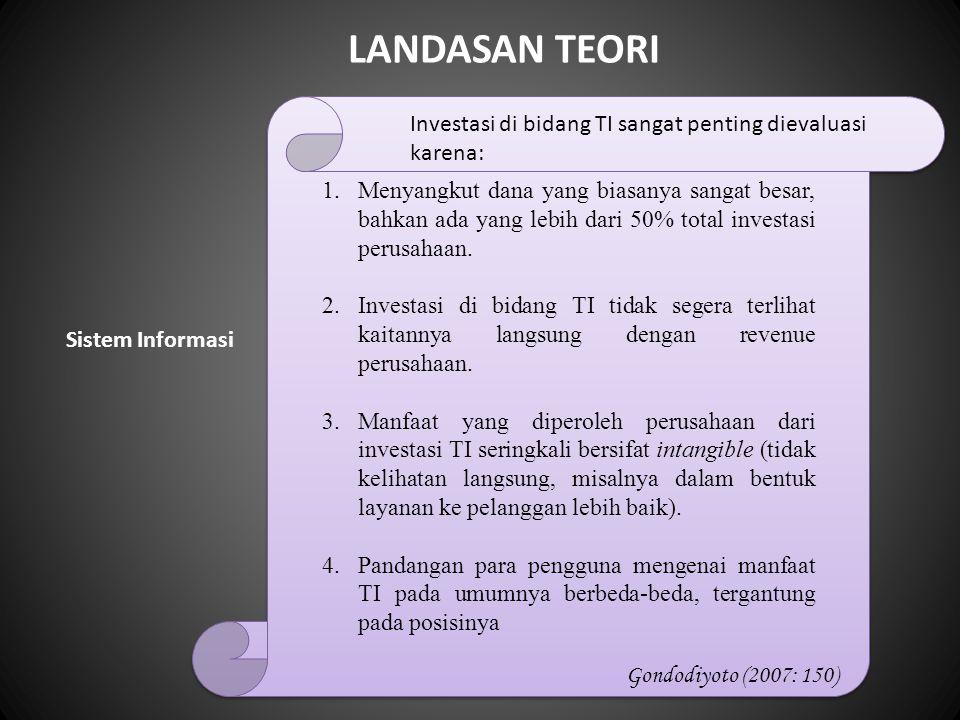 LANDASAN TEORI Investasi di bidang TI sangat penting dievaluasi karena: