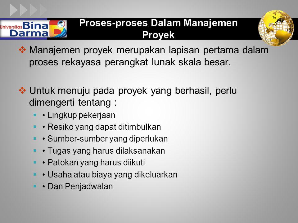 Proses-proses Dalam Manajemen Proyek