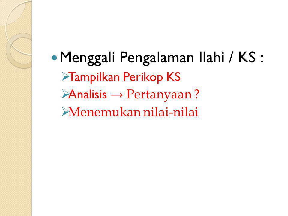 Menggali Pengalaman Ilahi / KS :