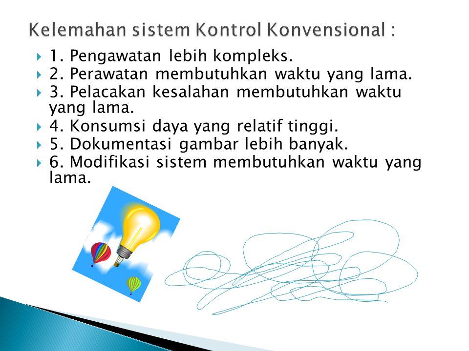 Kelemahan sistem Kontrol Konvensional :