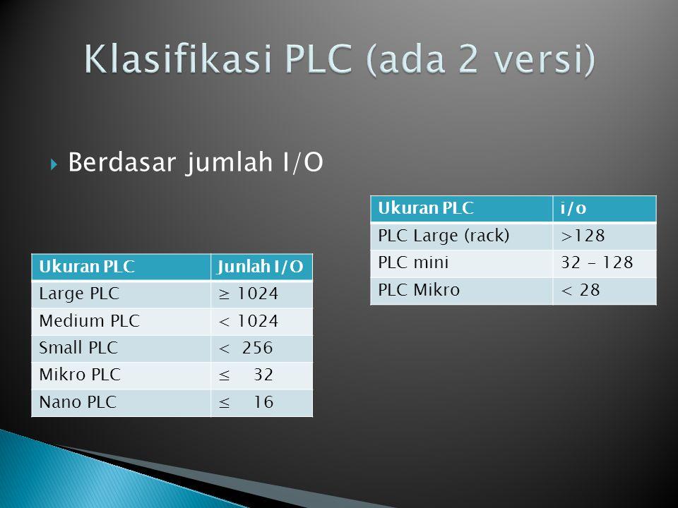 Klasifikasi PLC (ada 2 versi)
