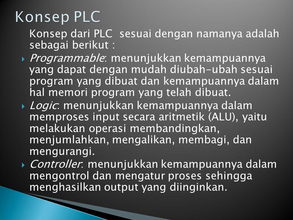 Konsep PLC Konsep dari PLC sesuai dengan namanya adalah sebagai berikut :