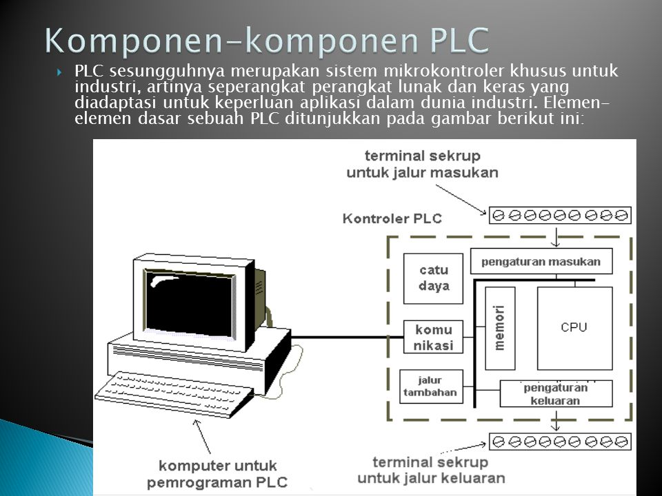 Komponen-komponen PLC