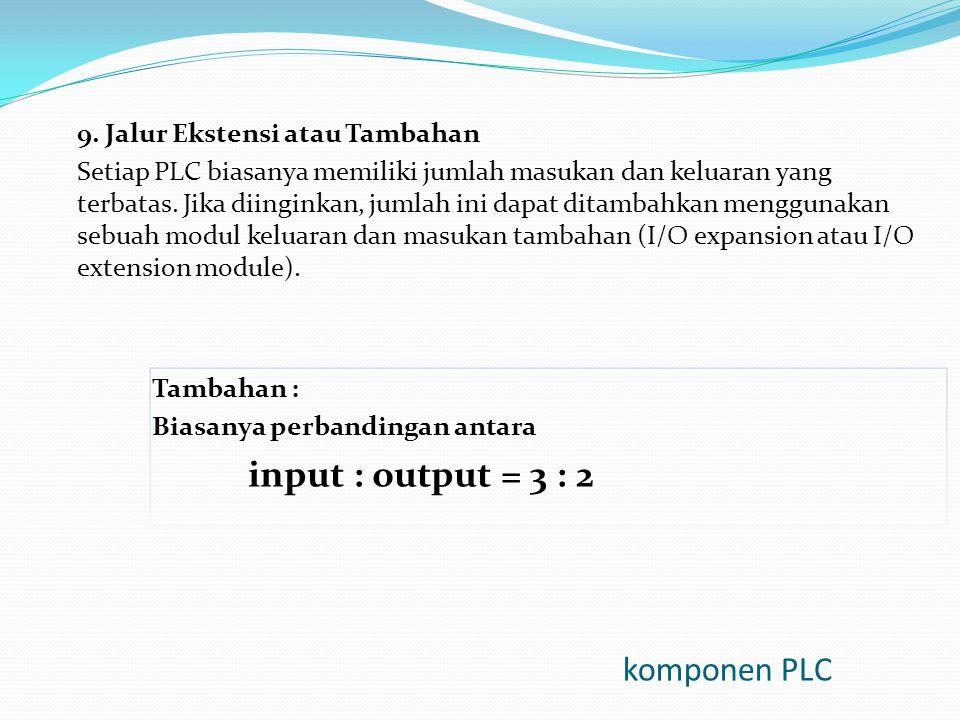 komponen PLC 9. Jalur Ekstensi atau Tambahan