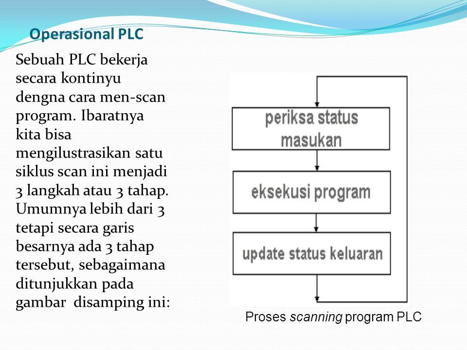 Proses scanning program PLC