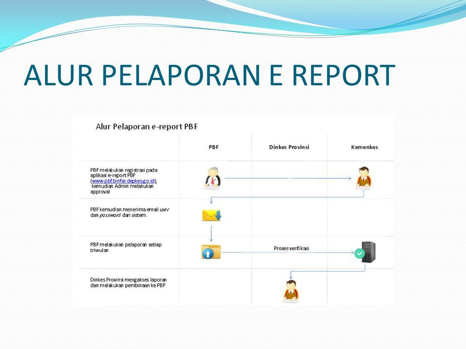 ALUR PELAPORAN E REPORT