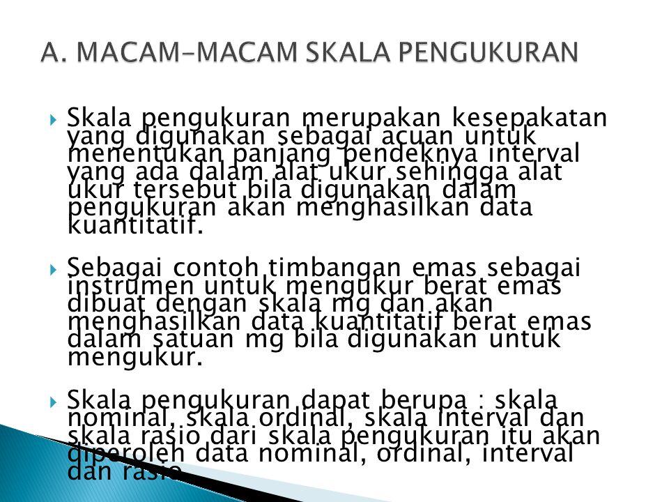 A. MACAM-MACAM SKALA PENGUKURAN