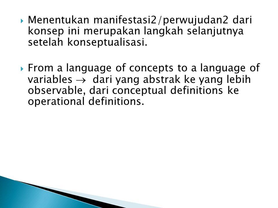 Menentukan manifestasi2/perwujudan2 dari konsep ini merupakan langkah selanjutnya setelah konseptualisasi.