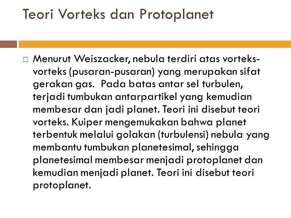 Teori Vorteks dan Protoplanet