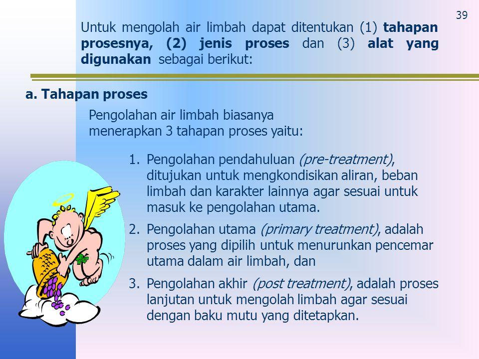 Pengolahan air limbah biasanya menerapkan 3 tahapan proses yaitu: