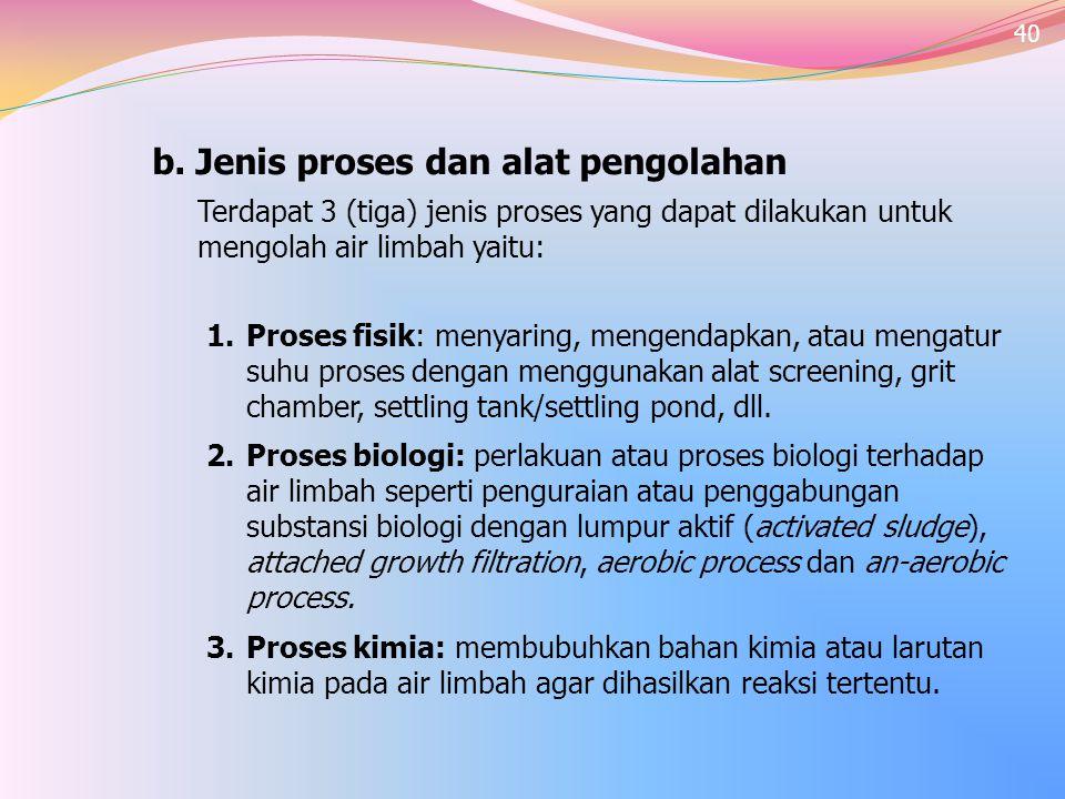 b. Jenis proses dan alat pengolahan