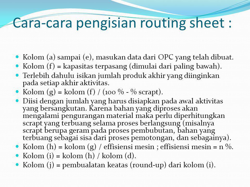 Cara-cara pengisian routing sheet :