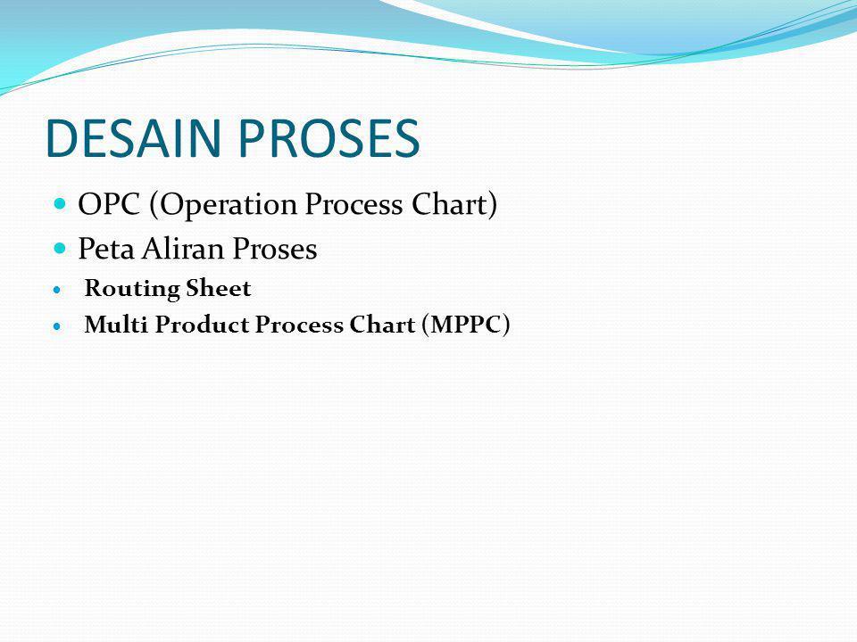 DESAIN PROSES OPC (Operation Process Chart) Peta Aliran Proses