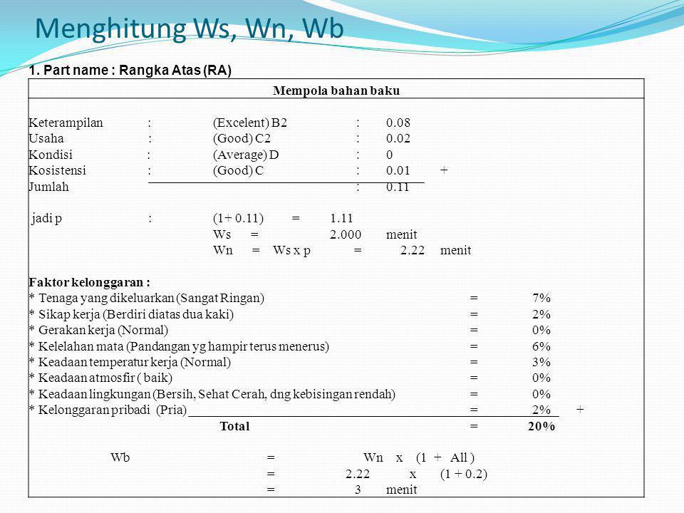 Menghitung Ws, Wn, Wb 1. Part name : Rangka Atas (RA)