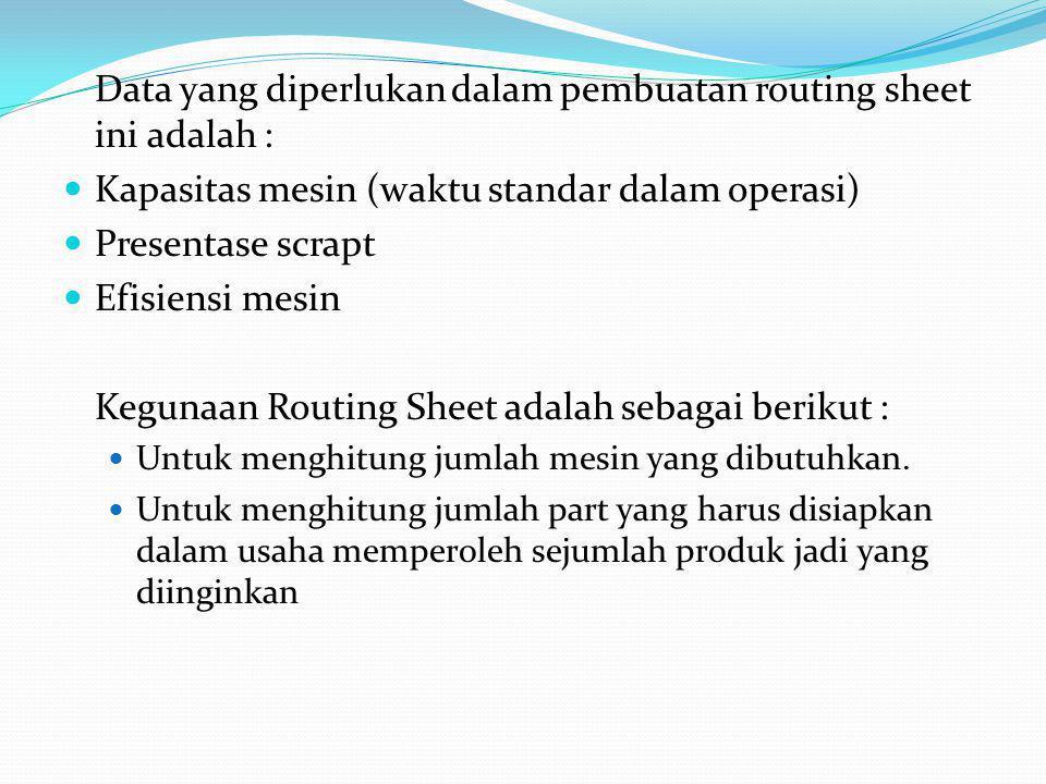 Data yang diperlukan dalam pembuatan routing sheet ini adalah :