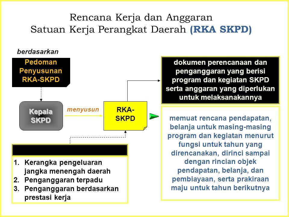 Rencana Kerja dan Anggaran Satuan Kerja Perangkat Daerah (RKA SKPD)