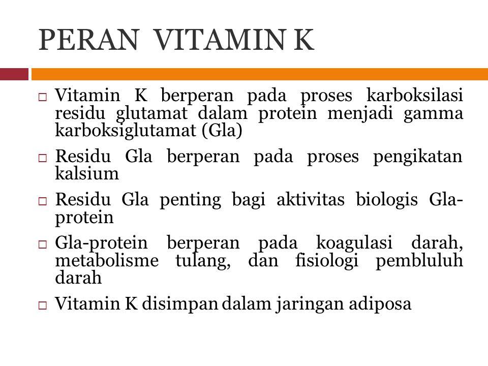 PERAN VITAMIN K Vitamin K berperan pada proses karboksilasi residu glutamat dalam protein menjadi gamma karboksiglutamat (Gla)
