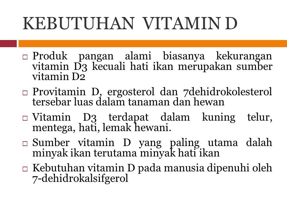 KEBUTUHAN VITAMIN D Produk pangan alami biasanya kekurangan vitamin D3 kecuali hati ikan merupakan sumber vitamin D2.