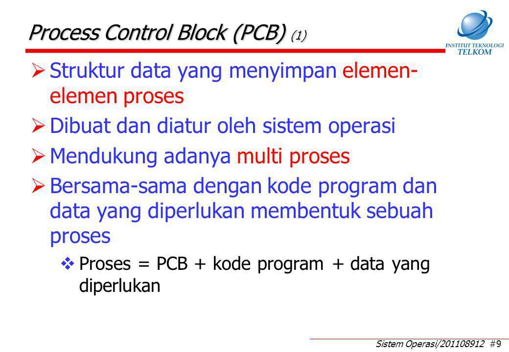 Process Control Block (PCB) (2)