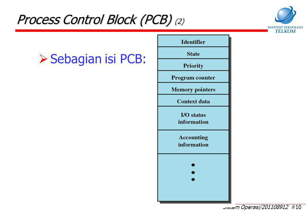 Agenda: Konsep proses: Definisi proses Status proses