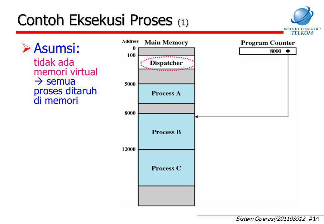Contoh Eksekusi Proses (2)