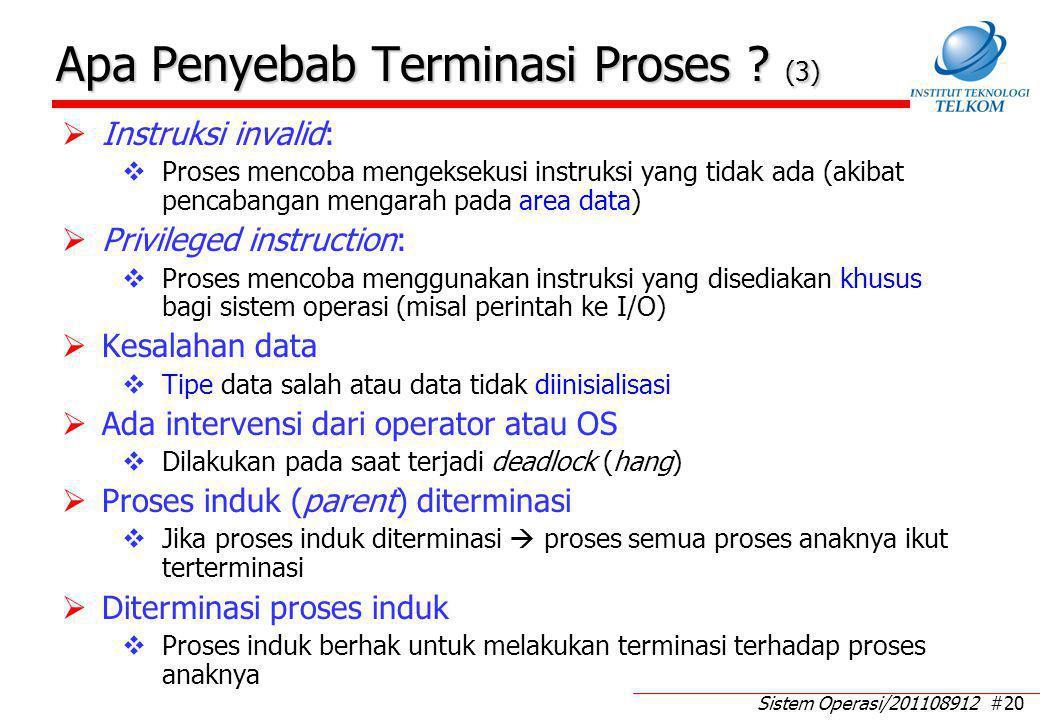 Model Proses Proses dengan 2 status: Proses dengan 5 status: