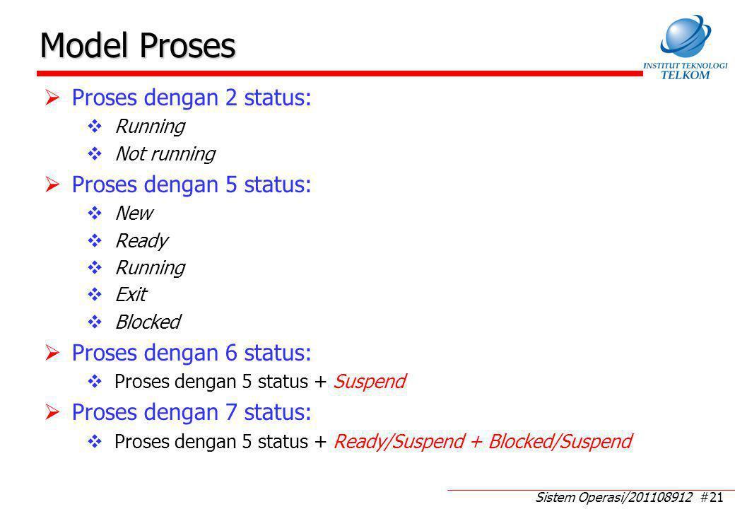 Model Proses Dengan 2-Status (1)