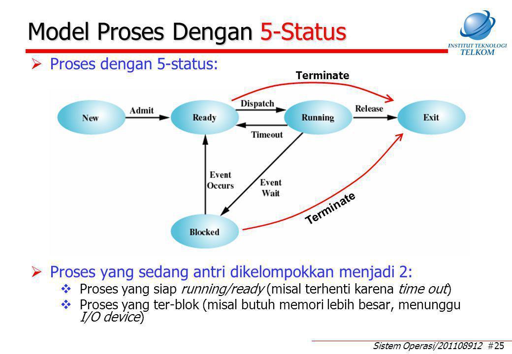 Nama Status pada proses dengan 5-status (1)