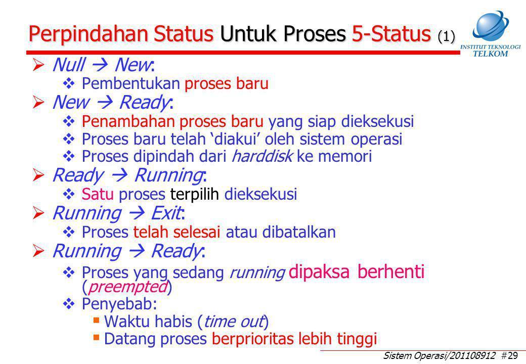 Perpindahan Status Untuk Proses 5-Status (2)
