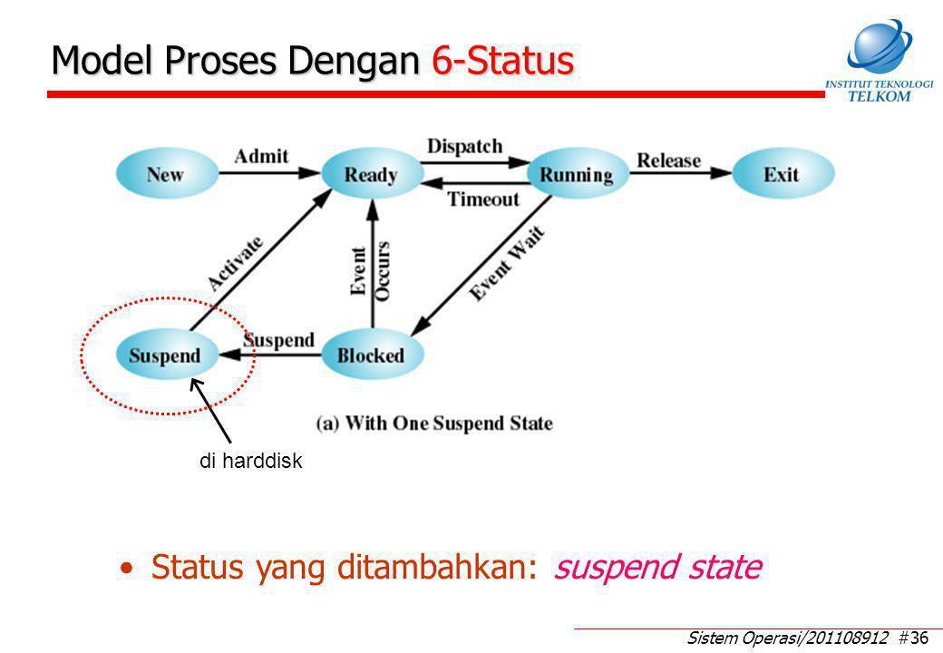 Mengapa perlu ada suspend state (1)