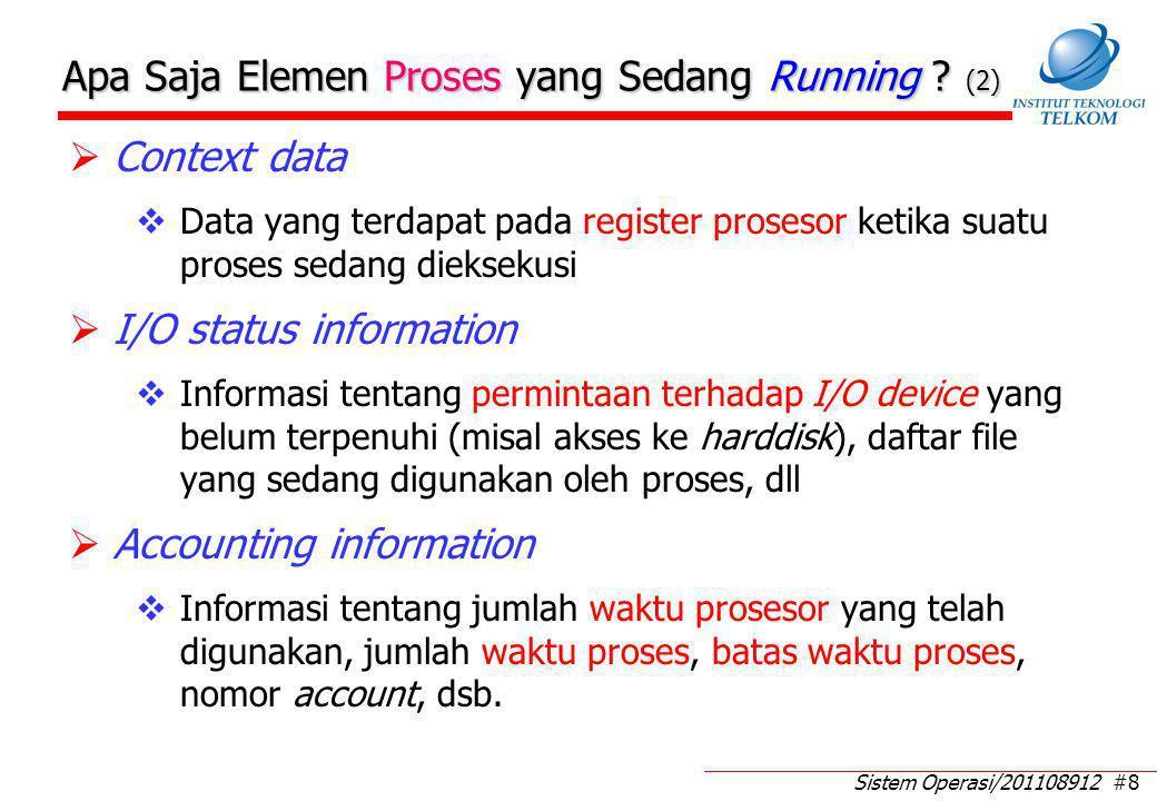 Process Control Block (PCB) (1)