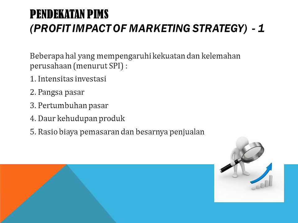 Pendekatan PIMS (Profit Impact of Marketing Strategy) - 1