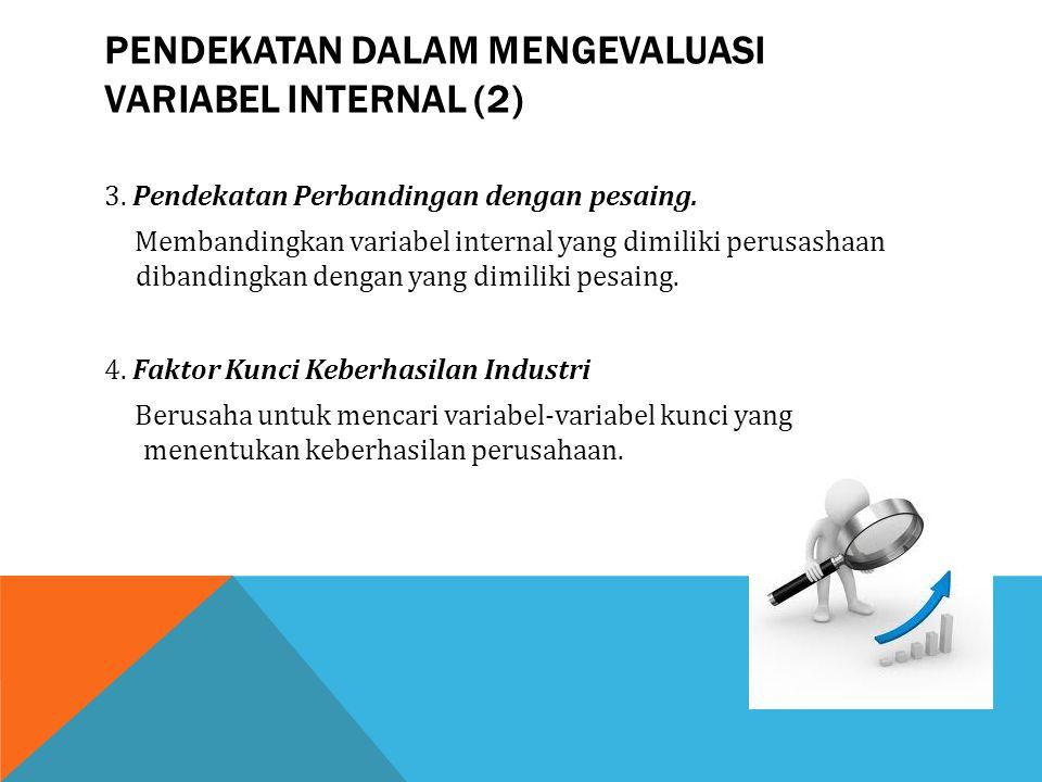 PENDEKATAN DALAM MENGEVALUASI VARIABEL INTERNAL (2)