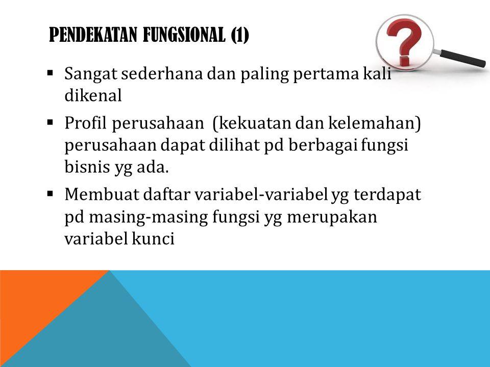 Pendekatan fungsional (1)