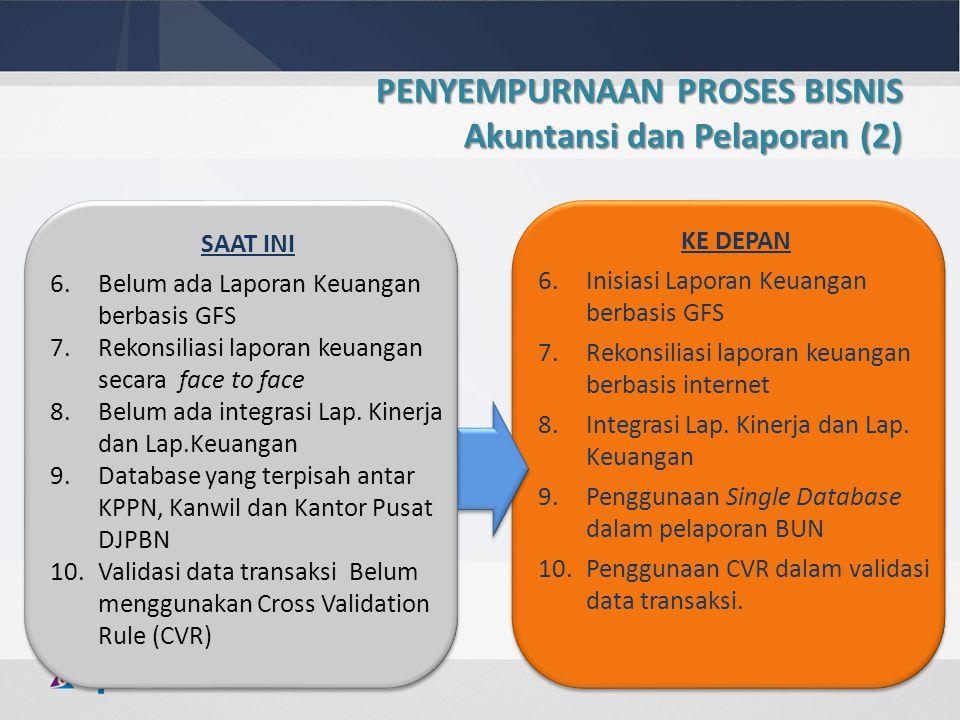 PENYEMPURNAAN PROSES BISNIS Akuntansi dan Pelaporan (2)