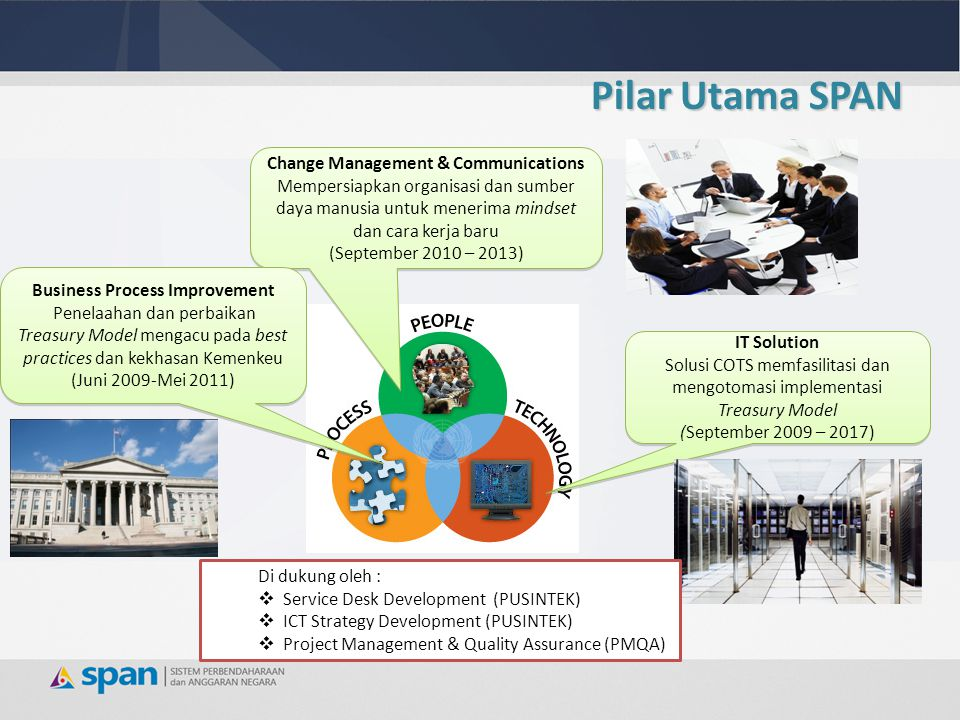 Solusi COTS memfasilitasi dan mengotomasi implementasi Treasury Model