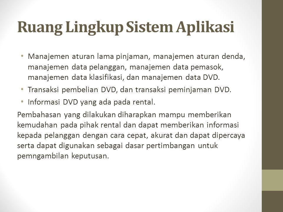 Ruang Lingkup Sistem Aplikasi
